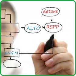 RSPP-DatoreAlto